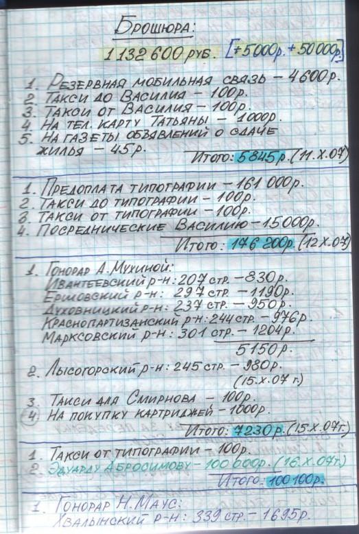 № 124. Страница из записной книжки Почечуева