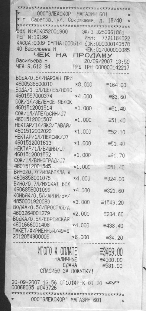№ 132. Калькуляция затрат