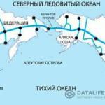 Схема мировых транспортных потоков после строительства туннеля под Беринговым проливом.