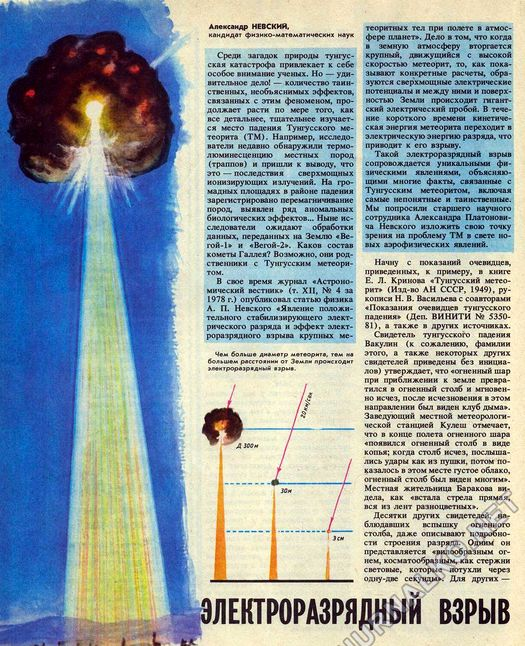 «Техника – молодёжи», № 12, 1987 год.