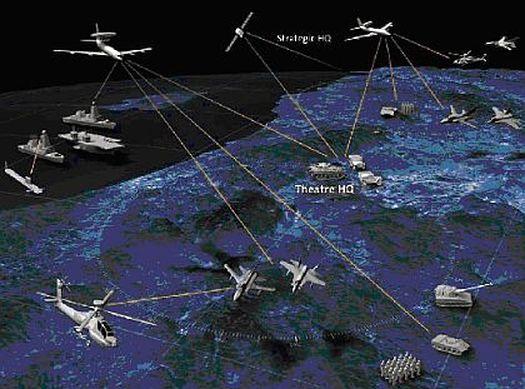 Схема использования армией США 100-гигабитной беспроводной связи.