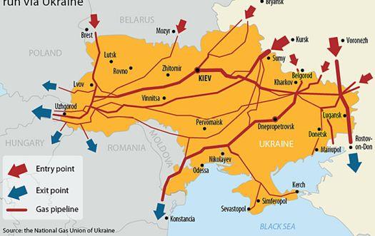 Газопроводы из России в Европу, проложенные по территории Украины.