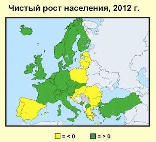 Население Европы сокращается.