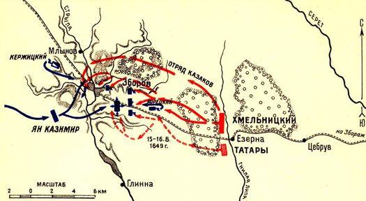Одна из карт Зборовского сражения советского периода.