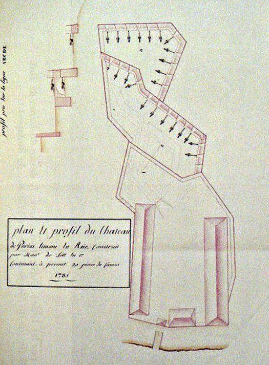Чертёж одного из укреплений, которые Франсуа де Тотт спроектировал для защиты проливов Босфор и Дарданеллы.
