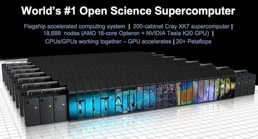 Американский суперкомпьютер «Titan».