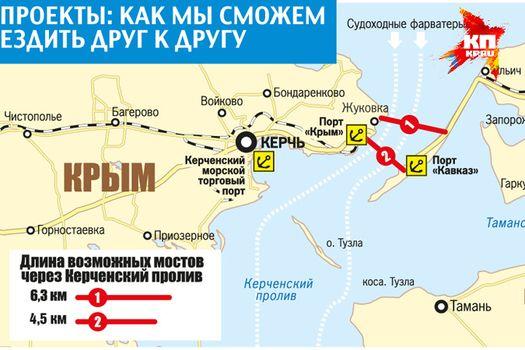 Схема мостового перехода через Керченский пролив, версия газеты «Комсомольская правда».