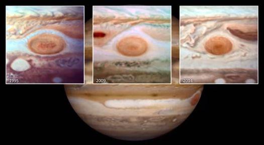 Изменения яркости свечения атмосферы Юпитера.
