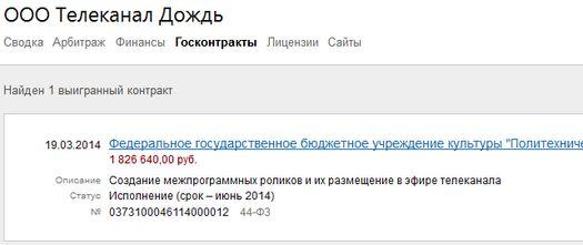 Государственный контракт между ФГБУК «Политехнический музей» и ООО «Телеканал Дождь», март 2014 года.