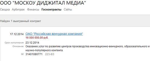 «Российская венчурная компания» выигрывает очередной государственный контракт, декабрь 2014 года.