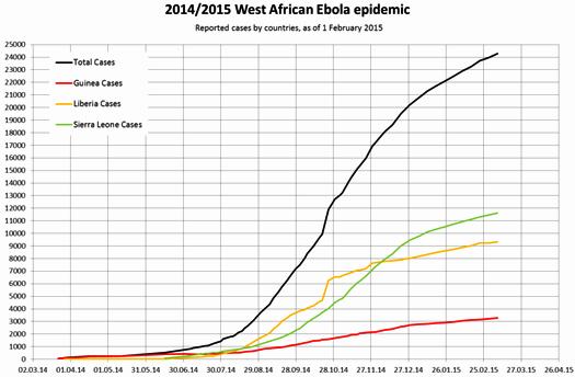 14_Africa_Ebola_CDC_2014-2015