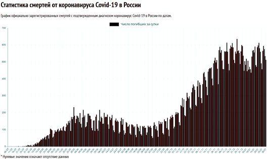 06_CoronaRussia